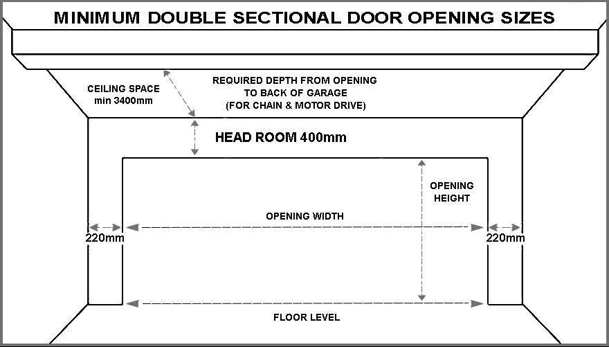 Standard Double Sectional Garage Door Sizes