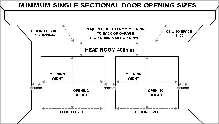 Standard Single Sectional Garage Door Sizes